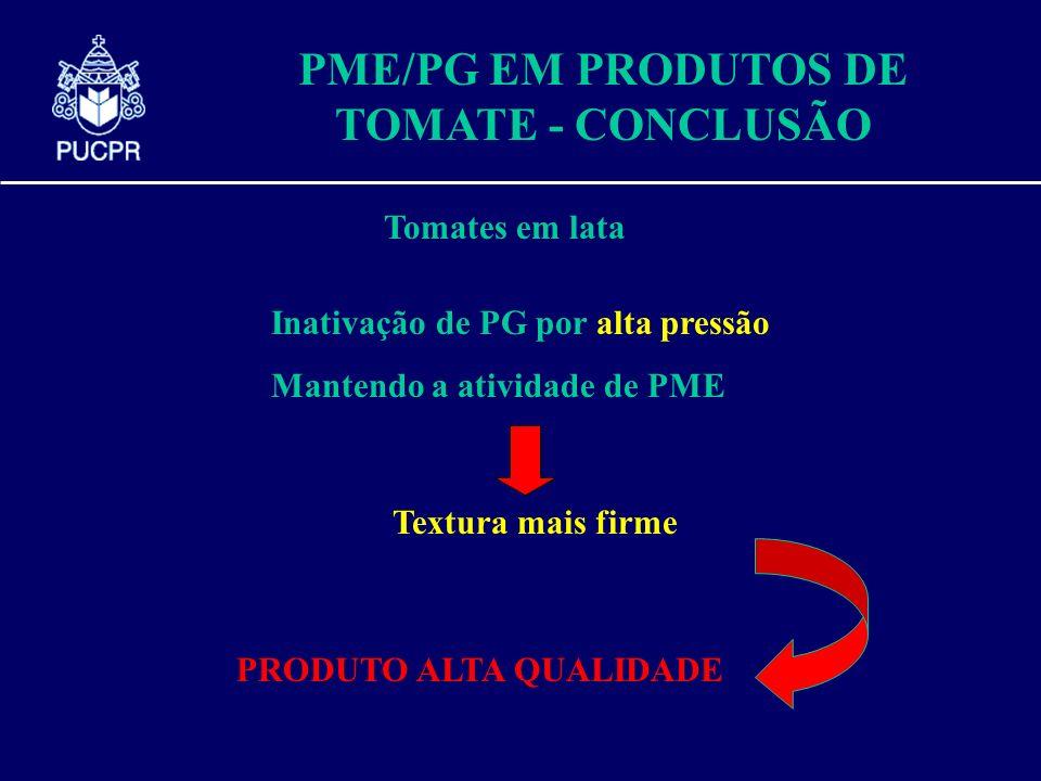 PME/PG EM PRODUTOS DE TOMATE - CONCLUSÃO Tomates em lata Inativação de PG por alta pressão Mantendo a atividade de PME Textura mais firme PRODUTO ALTA