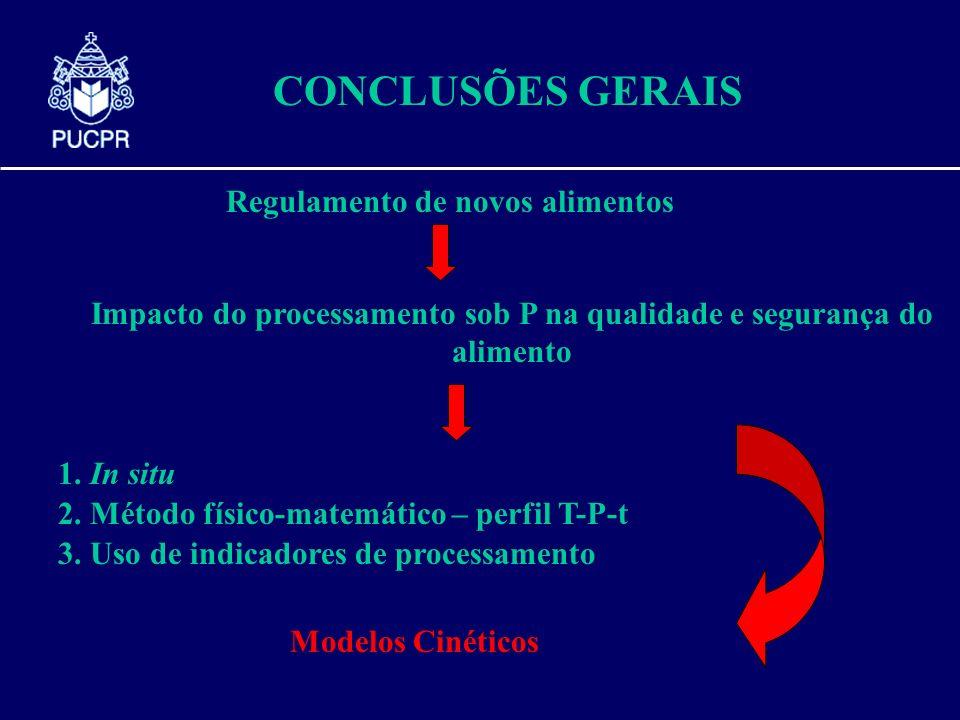 CONCLUSÕES GERAIS Regulamento de novos alimentos Impacto do processamento sob P na qualidade e segurança do alimento 1. In situ 2. Método físico-matem