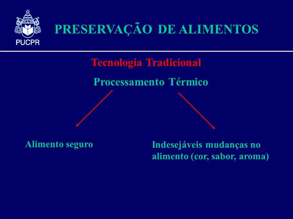 PRESERVAÇÃO DE ALIMENTOS Processamento Térmico Indesejáveis mudanças no alimento (cor, sabor, aroma) Tecnologia Tradicional Alimento seguro