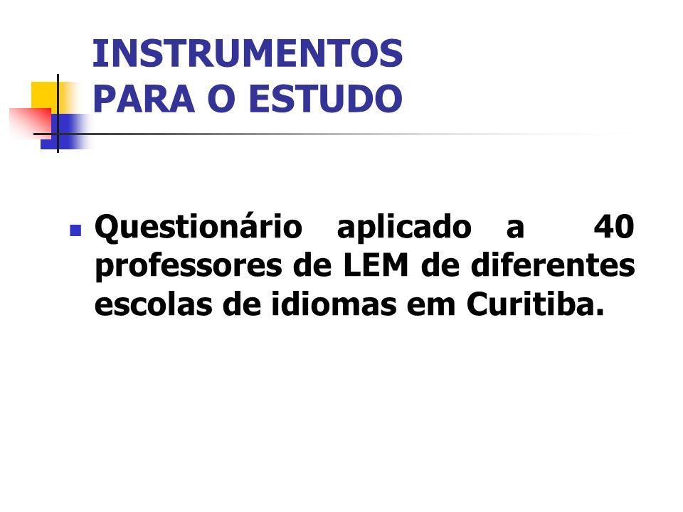 INSTRUMENTOS PARA O ESTUDO Questionário aplicado a 40 professores de LEM de diferentes escolas de idiomas em Curitiba.