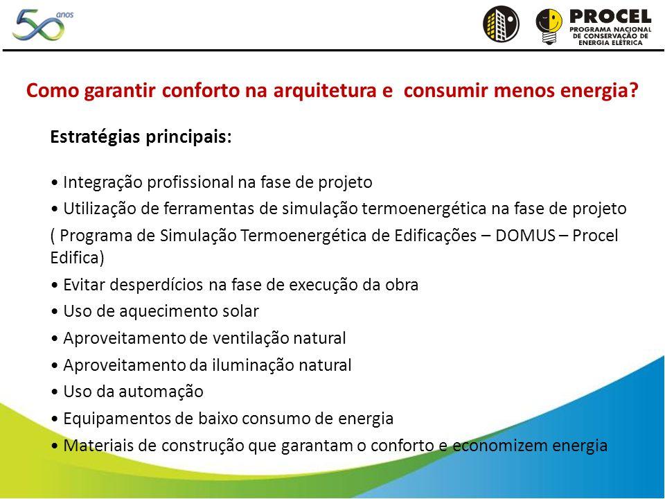Estratégias principais: Integração profissional na fase de projeto Utilização de ferramentas de simulação termoenergética na fase de projeto ( Program