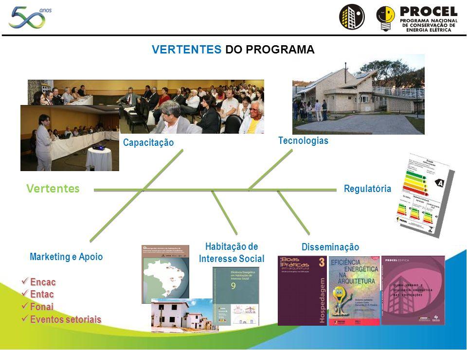 Regulatória Tecnologias Capacitação Habitação de Interesse Social Disseminação Vertentes Marketing e Apoio Encac Encac Entac Entac Fonai Fonai Eventos