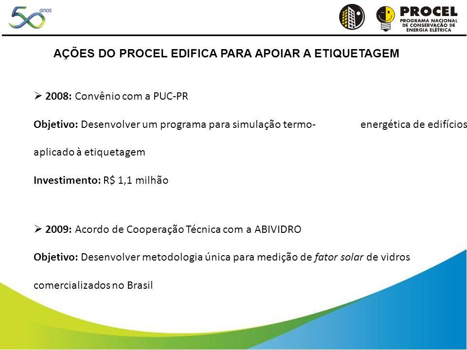 2008: Convênio com a PUC-PR Objetivo: Desenvolver um programa para simulação termo-energética de edifícios aplicado à etiquetagem Investimento: R$ 1,1 milhão 2009: Acordo de Cooperação Técnica com a ABIVIDRO Objetivo: Desenvolver metodologia única para medição de fator solar de vidros comercializados no Brasil AÇÕES DO PROCEL EDIFICA PARA APOIAR A ETIQUETAGEM