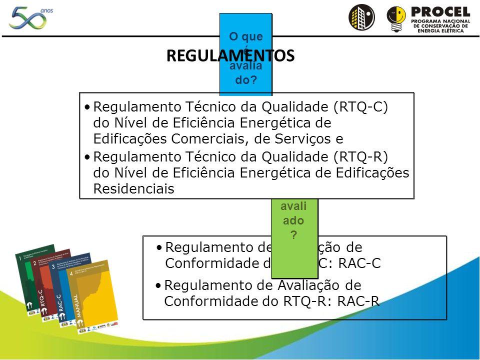Regulamento de Avaliação de Conformidade do RTQ-C: RAC-C Regulamento de Avaliação de Conformidade do RTQ-R: RAC-R Com o é avali ado ? O que é avalia d