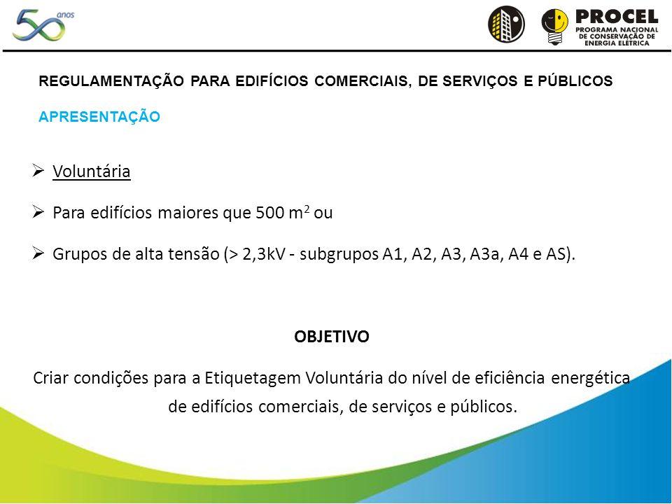 REGULAMENTAÇÃO PARA EDIFÍCIOS COMERCIAIS, DE SERVIÇOS E PÚBLICOS APRESENTAÇÃO Voluntária Para edifícios maiores que 500 m 2 ou Grupos de alta tensão (> 2,3kV - subgrupos A1, A2, A3, A3a, A4 e AS).