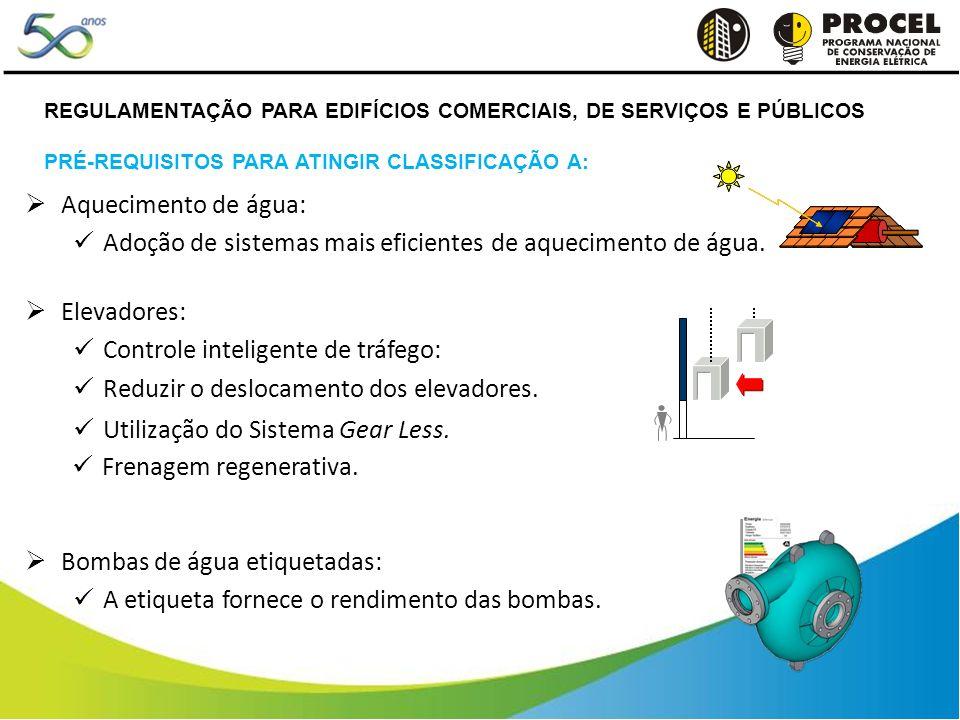 Bombas de água etiquetadas: A etiqueta fornece o rendimento das bombas.