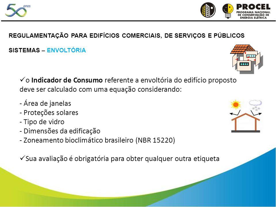 o Indicador de Consumo referente a envoltória do edifício proposto deve ser calculado com uma equação considerando: - Área de janelas - Proteções solares - Tipo de vidro - Dimensões da edificação - Zoneamento bioclimático brasileiro (NBR 15220) Sua avaliação é obrigatória para obter qualquer outra etiqueta REGULAMENTAÇÃO PARA EDIFÍCIOS COMERCIAIS, DE SERVIÇOS E PÚBLICOS SISTEMAS – ENVOLTÓRIA