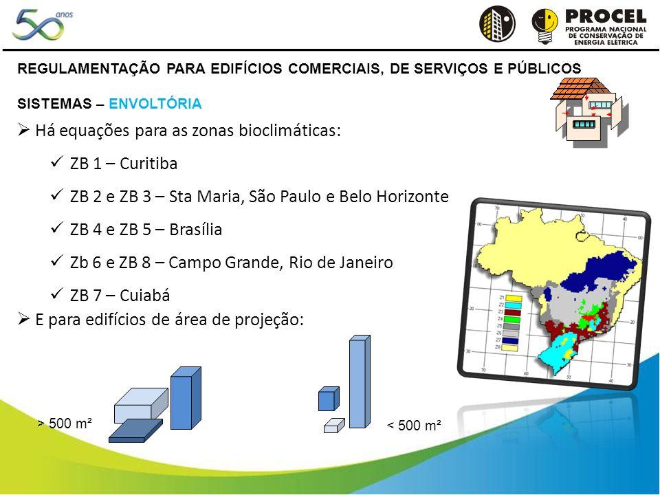 Há equações para as zonas bioclimáticas: ZB 1 – Curitiba ZB 2 e ZB 3 – Sta Maria, São Paulo e Belo Horizonte ZB 4 e ZB 5 – Brasília Zb 6 e ZB 8 – Campo Grande, Rio de Janeiro ZB 7 – Cuiabá E para edifícios de área de projeção: REGULAMENTAÇÃO PARA EDIFÍCIOS COMERCIAIS, DE SERVIÇOS E PÚBLICOS SISTEMAS – ENVOLTÓRIA < 500 m² > 500 m²