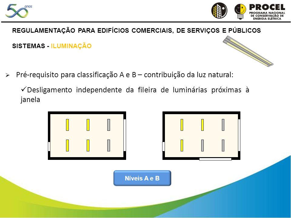 Pré-requisito para classificação A e B – contribuição da luz natural: Desligamento independente da fileira de luminárias próximas à janela REGULAMENTAÇÃO PARA EDIFÍCIOS COMERCIAIS, DE SERVIÇOS E PÚBLICOS SISTEMAS - ILUMINAÇÃO Níveis A e B