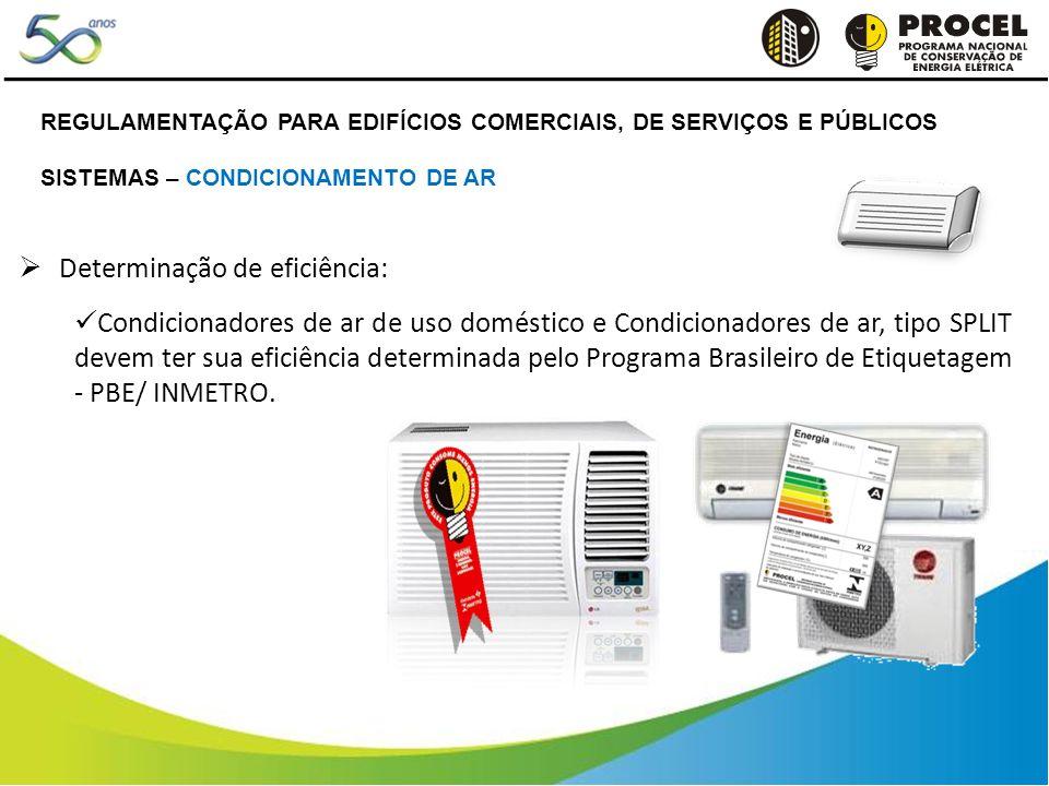 Determinação de eficiência: Condicionadores de ar de uso doméstico e Condicionadores de ar, tipo SPLIT devem ter sua eficiência determinada pelo Programa Brasileiro de Etiquetagem - PBE/ INMETRO.