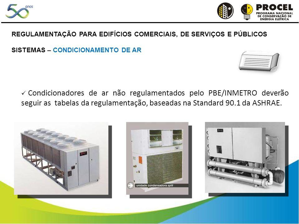 REGULAMENTAÇÃO PARA EDIFÍCIOS COMERCIAIS, DE SERVIÇOS E PÚBLICOS SISTEMAS – CONDICIONAMENTO DE AR Condicionadores de ar não regulamentados pelo PBE/IN