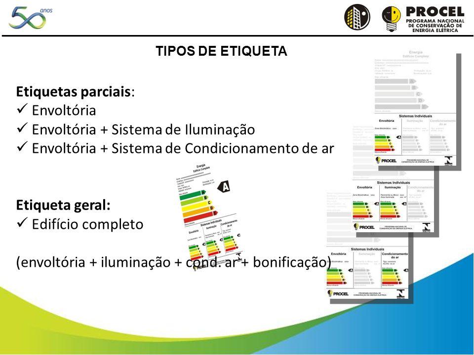 Etiquetas parciais: Envoltória Envoltória + Sistema de Iluminação Envoltória + Sistema de Condicionamento de ar Etiqueta geral: Edifício completo (env