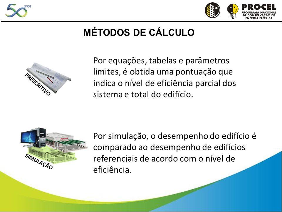 PRESCRITIVO Por equações, tabelas e parâmetros limites, é obtida uma pontuação que indica o nível de eficiência parcial dos sistema e total do edifíci