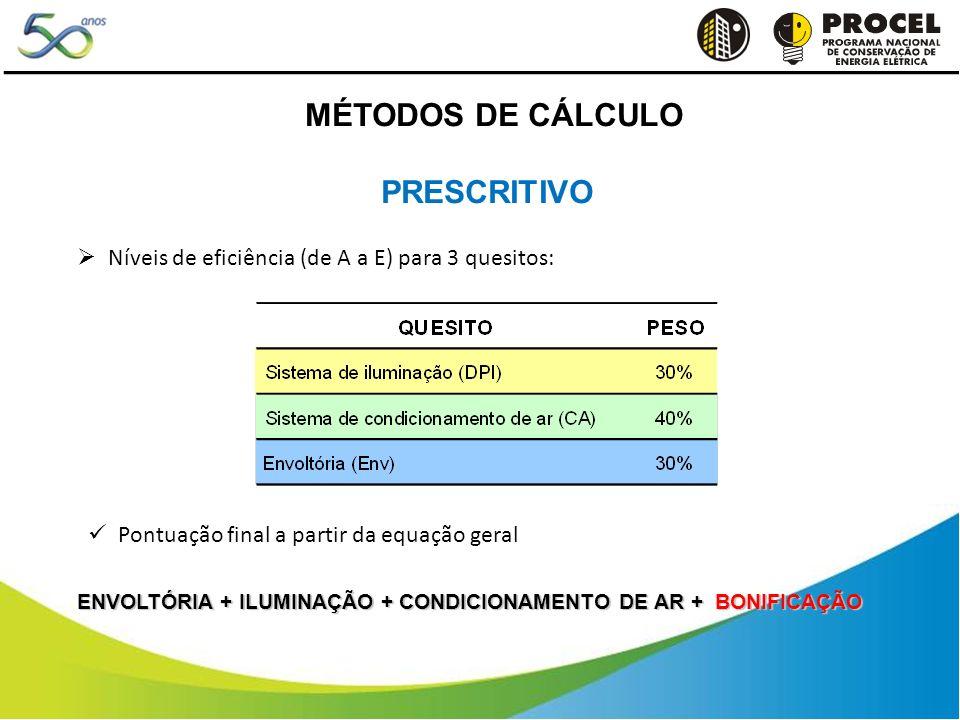 Pontuação final a partir da equação geral Níveis de eficiência (de A a E) para 3 quesitos: MÉTODOS DE CÁLCULO PRESCRITIVO ENVOLTÓRIA + ILUMINAÇÃO + CONDICIONAMENTO DE AR + BONIFICAÇÃO