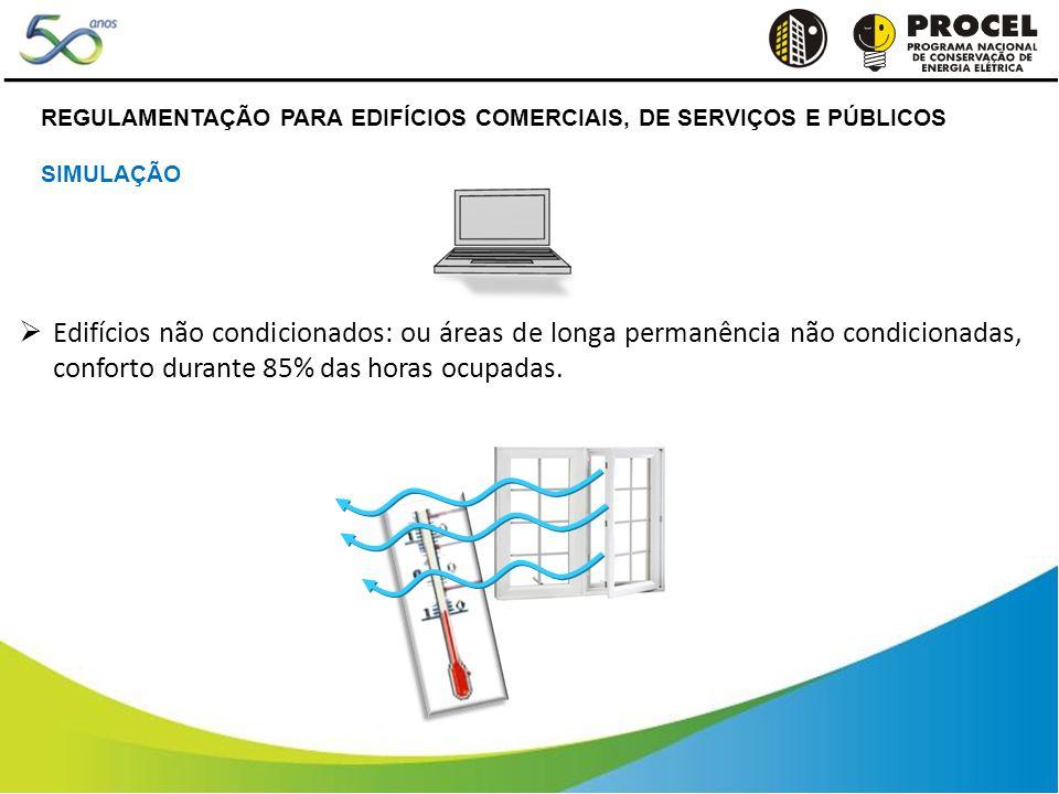 REGULAMENTAÇÃO PARA EDIFÍCIOS COMERCIAIS, DE SERVIÇOS E PÚBLICOS SIMULAÇÃO Edifícios não condicionados: ou áreas de longa permanência não condicionadas, conforto durante 85% das horas ocupadas.