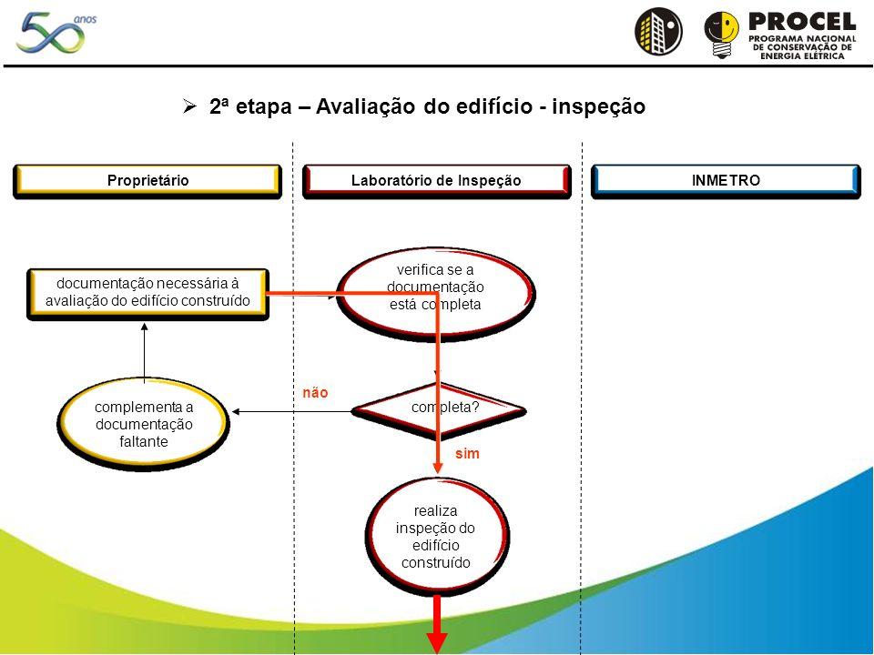 Laboratório de Inspeção 2ª etapa – Avaliação do edifício - inspeção ProprietárioINMETRO sim não complementa a documentação faltante completa.