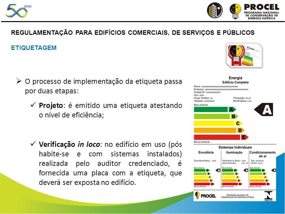 REGULAMENTAÇÃO PARA EDIFÍCIOS COMERCIAIS, DE SERVIÇOS E PÚBLICOS ETIQUETAGEM O processo de implementação da etiqueta passa por duas etapas: Projeto: é emitido uma etiqueta atestando o nível de eficiência; Verificação in loco: no edifício em uso (pós habite-se e com sistemas instalados) realizada pelo auditor credenciado, é fornecida uma placa com a etiqueta, que deverá ser exposta no edifício.