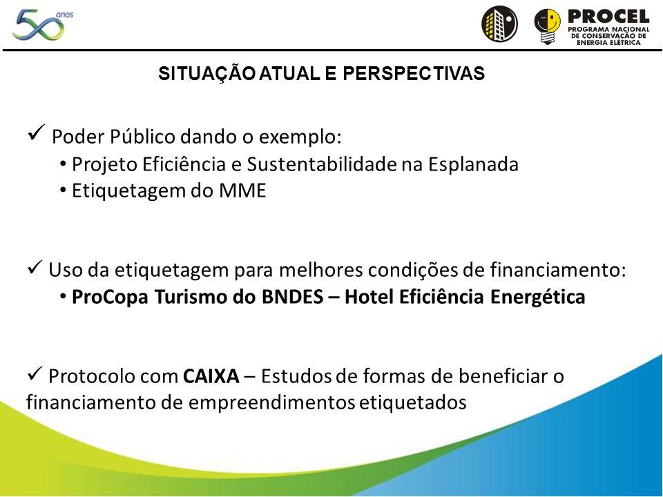 Poder Público dando o exemplo: Projeto Eficiência e Sustentabilidade na Esplanada Etiquetagem do MME Uso da etiquetagem para melhores condições de fin