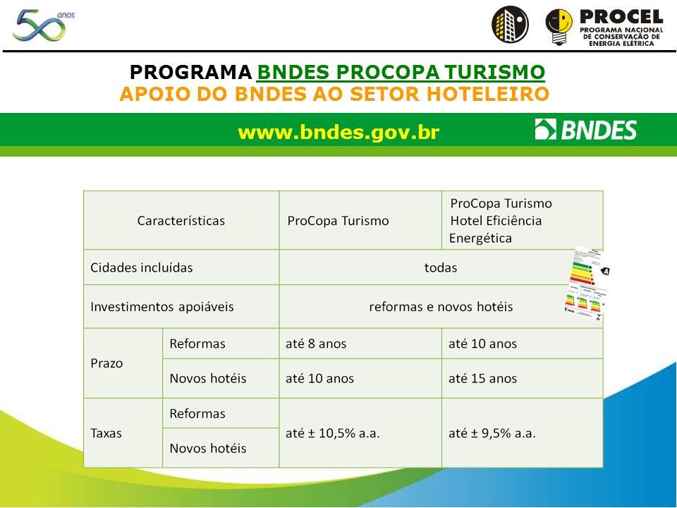 PROGRAMA BNDES PROCOPA TURISMO APOIO DO BNDES AO SETOR HOTELEIRO www.bndes.gov.br