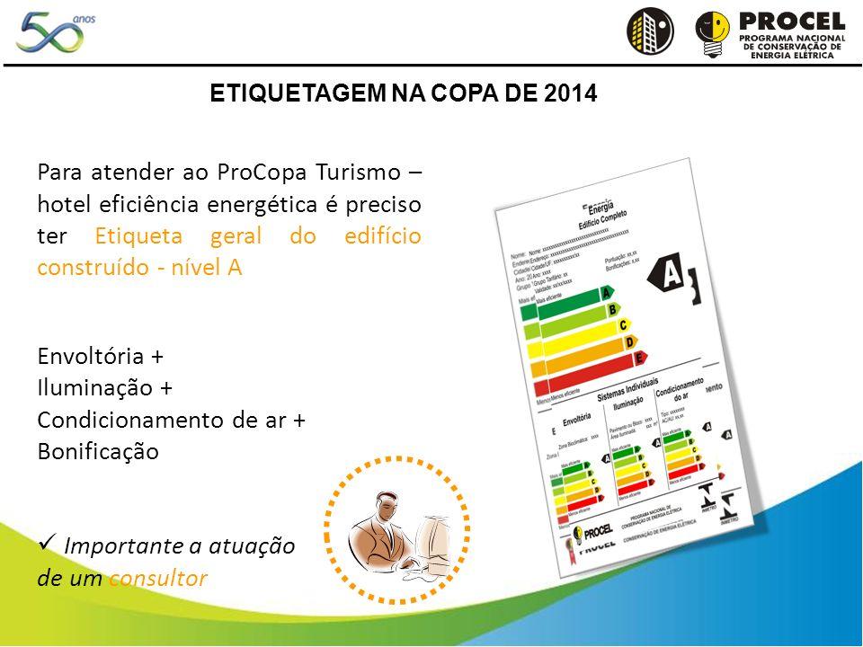 Para atender ao ProCopa Turismo – hotel eficiência energética é preciso ter Etiqueta geral do edifício construído - nível A Envoltória + Iluminação + Condicionamento de ar + Bonificação Importante a atuação de um consultor ETIQUETAGEM NA COPA DE 2014