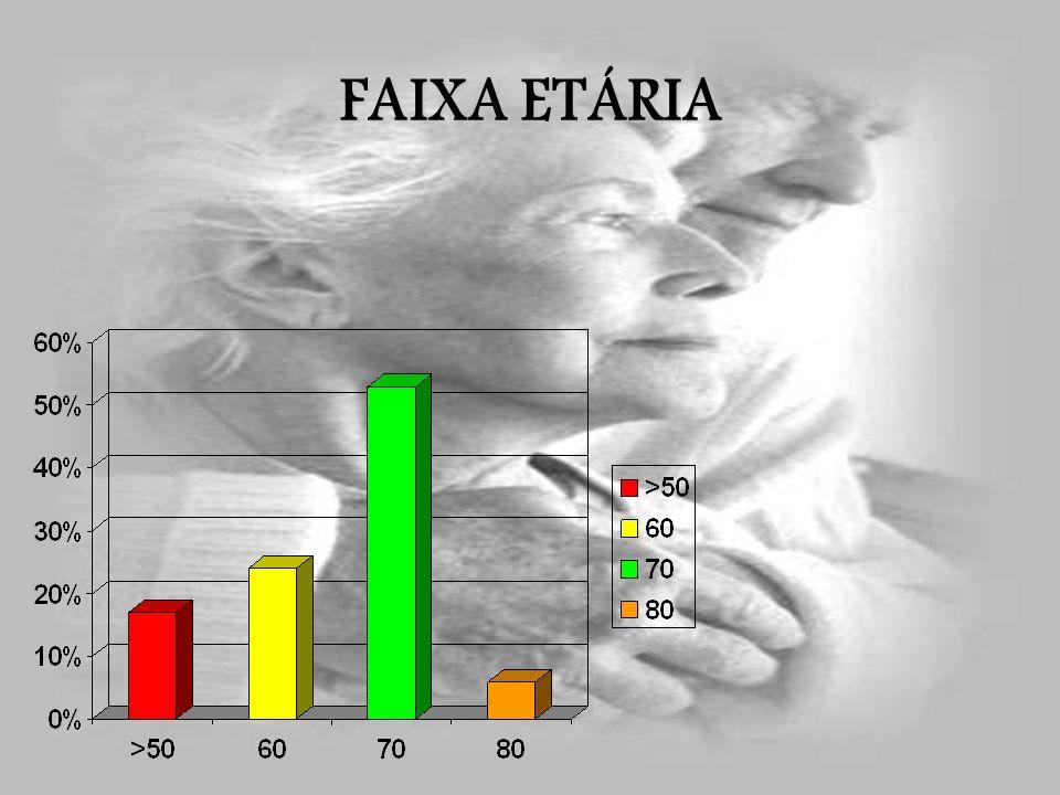 FAIXA ETÁRIA