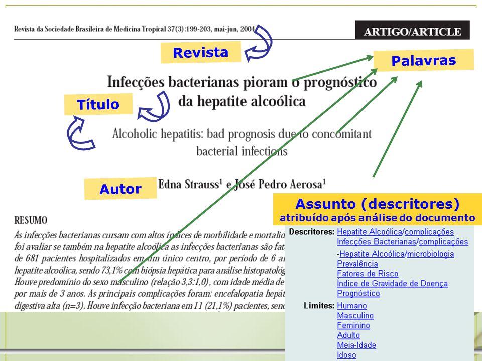 Autor Palavras Revista Título Assunto (descritores) atribuído após análise do documento