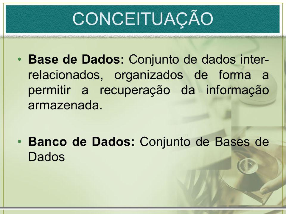 CONCEITUAÇÃO Base de Dados: Conjunto de dados inter- relacionados, organizados de forma a permitir a recuperação da informação armazenada. Banco de Da