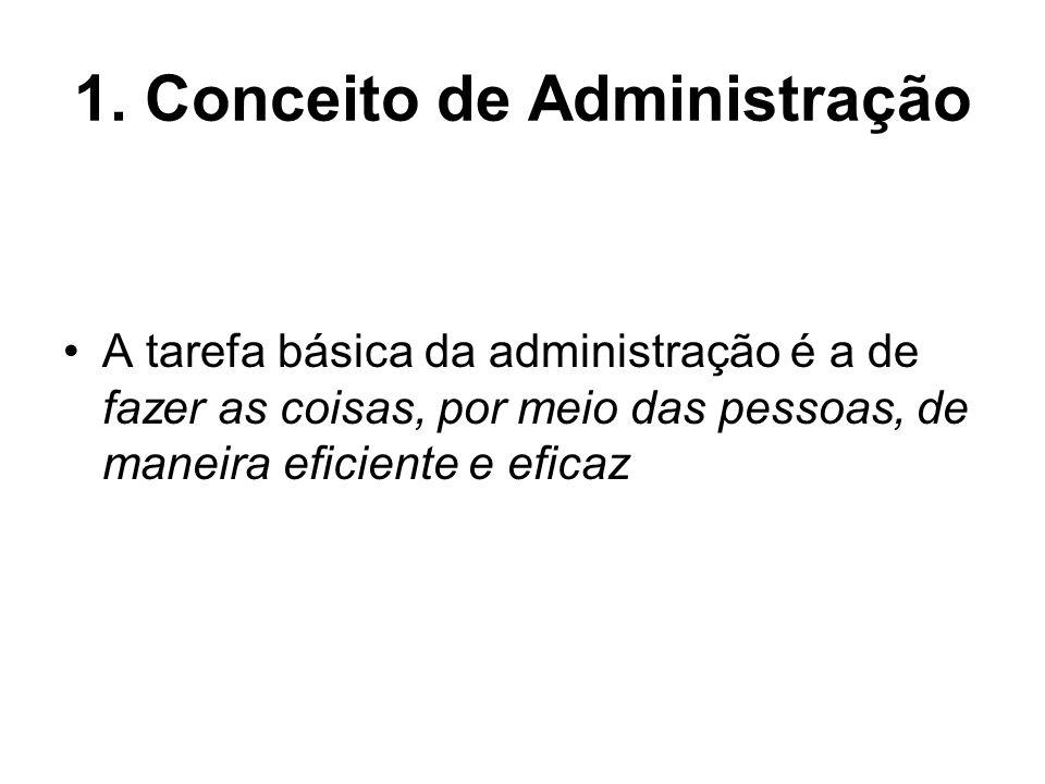 1. Conceito de Administração A tarefa básica da administração é a de fazer as coisas, por meio das pessoas, de maneira eficiente e eficaz