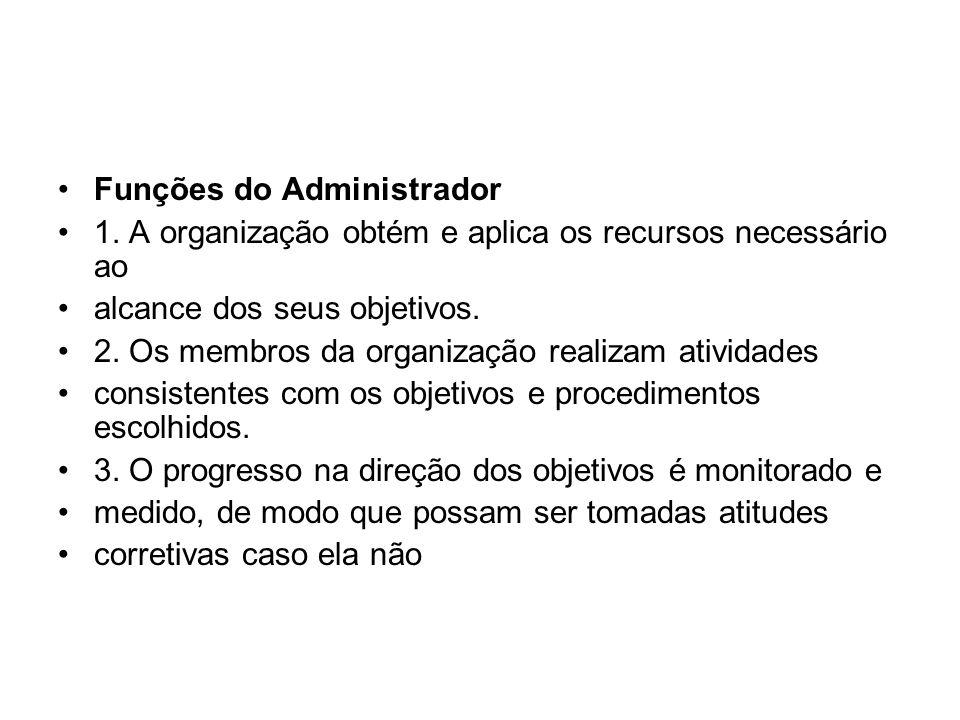 Funções do Administrador 1. A organização obtém e aplica os recursos necessário ao alcance dos seus objetivos. 2. Os membros da organização realizam a