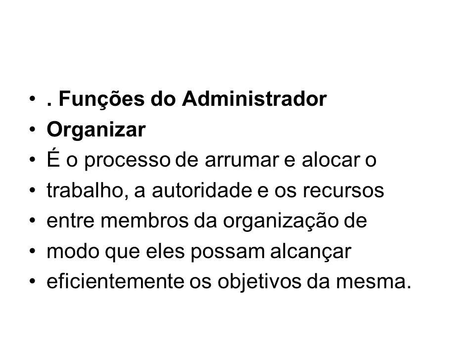 . Funções do Administrador Organizar É o processo de arrumar e alocar o trabalho, a autoridade e os recursos entre membros da organização de modo que eles possam alcançar eficientemente os objetivos da mesma.