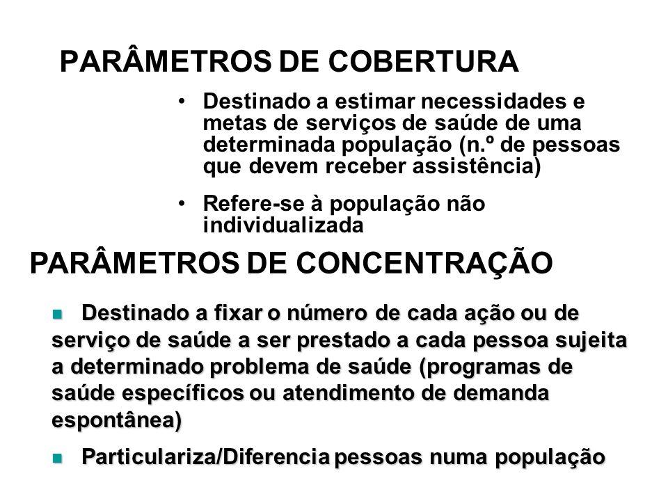 PARÂMETROS DE COBERTURA Destinado a estimar necessidades e metas de serviços de saúde de uma determinada população (n.º de pessoas que devem receber a