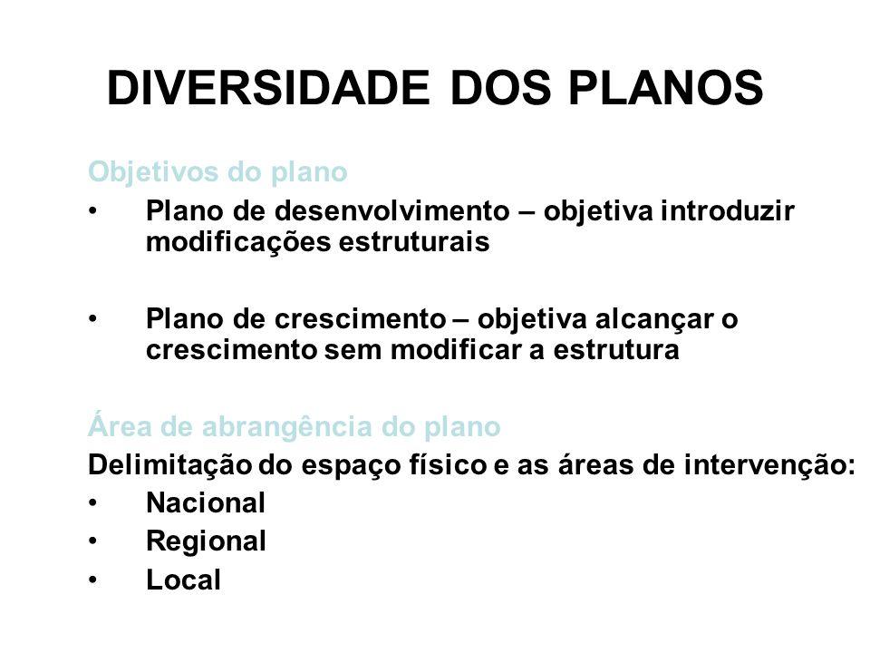 DIVERSIDADE DOS PLANOS Objetivos do plano Plano de desenvolvimento – objetiva introduzir modificações estruturais Plano de crescimento – objetiva alca