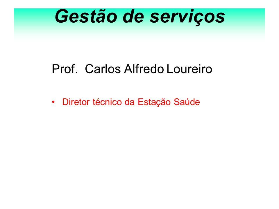 Gestão de serviços Prof. Carlos Alfredo Loureiro Diretor técnico da Estação Saúde