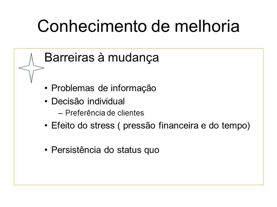 Conhecimento de melhoria Barreiras à mudança Problemas de informação Decisão individual –Preferência de clientes Efeito do stress ( pressão financeira