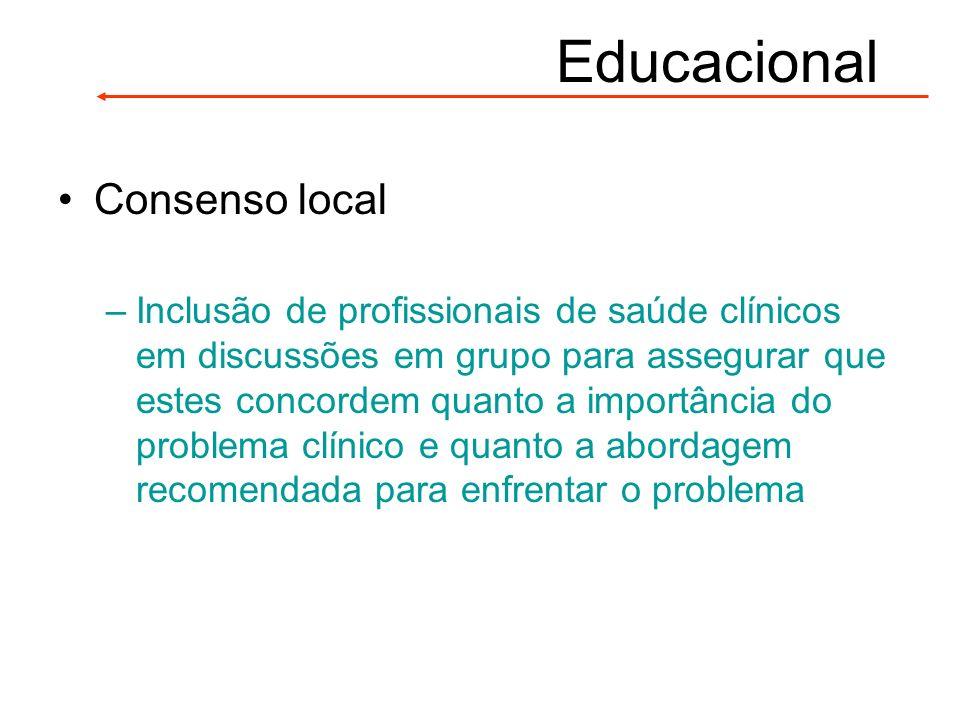 Consenso local –Inclusão de profissionais de saúde clínicos em discussões em grupo para assegurar que estes concordem quanto a importância do problema