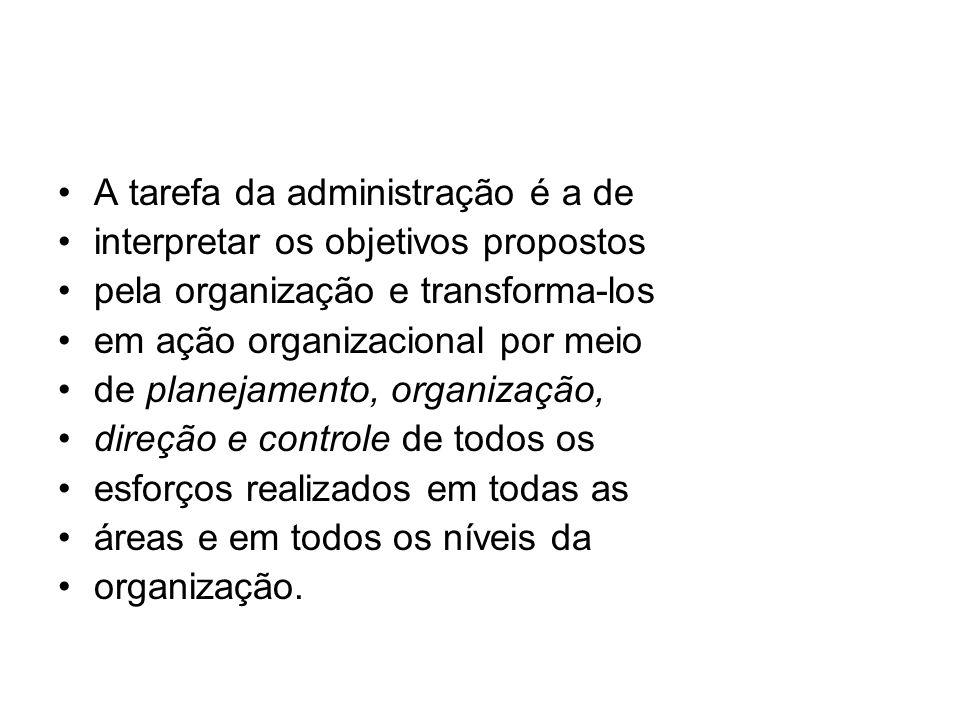 1.Conceito de Administração Eficácia: Determina o quanto uma organização realiza seus objetivos.