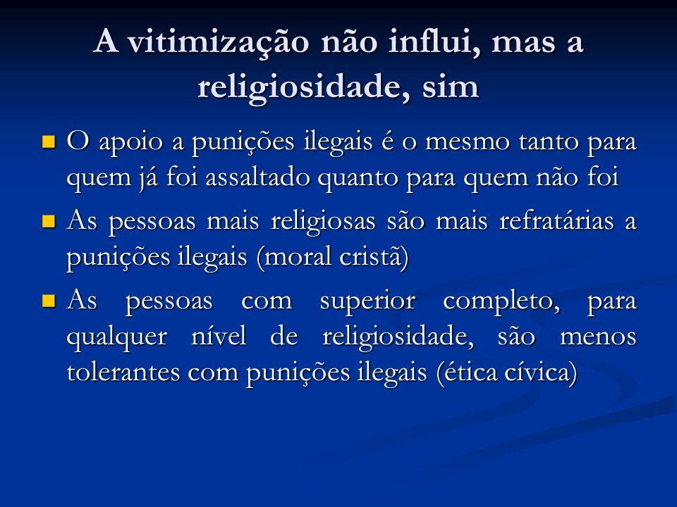 A vitimização não influi, mas a religiosidade, sim O apoio a punições ilegais é o mesmo tanto para quem já foi assaltado quanto para quem não foi O ap