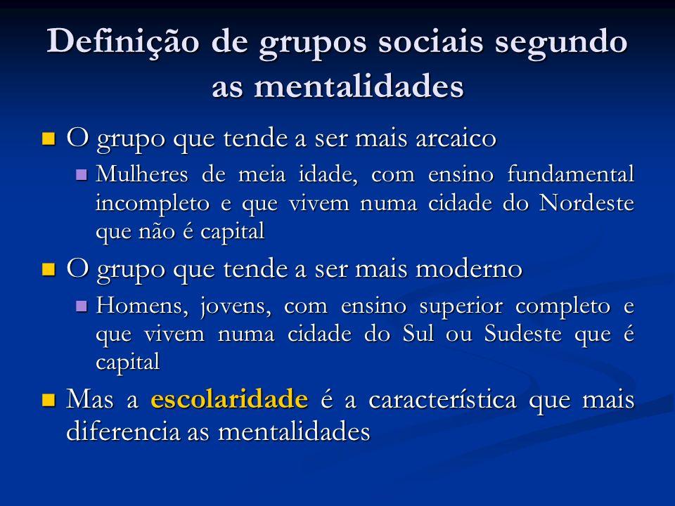 Definição de grupos sociais segundo as mentalidades O grupo que tende a ser mais arcaico O grupo que tende a ser mais arcaico Mulheres de meia idade,