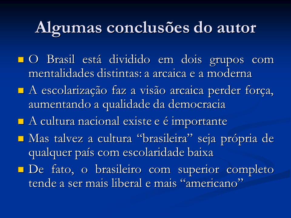 Algumas conclusões do autor O Brasil está dividido em dois grupos com mentalidades distintas: a arcaica e a moderna O Brasil está dividido em dois gru