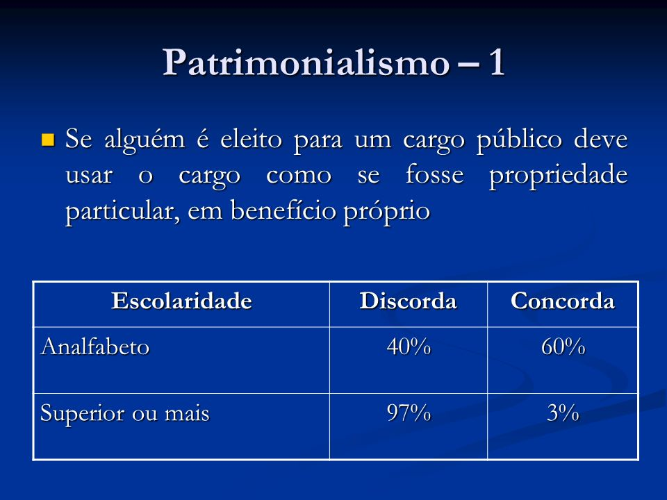 Patrimonialismo – 1 Se alguém é eleito para um cargo público deve usar o cargo como se fosse propriedade particular, em benefício próprio Se alguém é