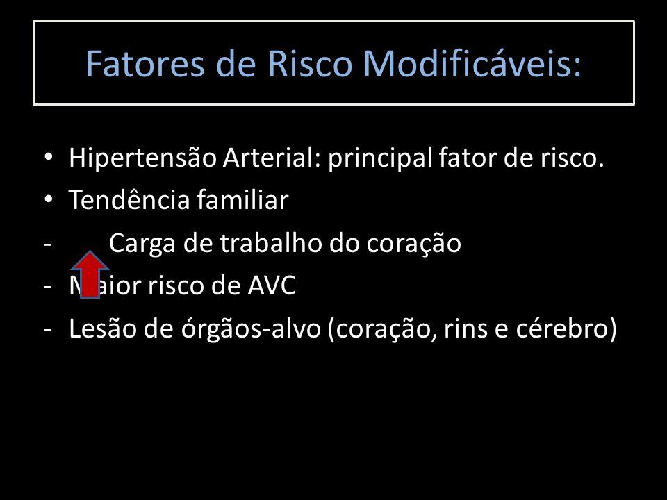 Hipertensão Arterial: principal fator de risco. Tendência familiar - Carga de trabalho do coração -Maior risco de AVC -Lesão de órgãos-alvo (coração,