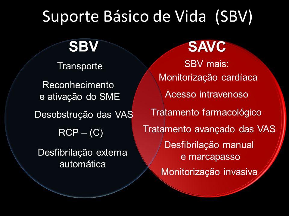 Suporte Básico de Vida (SBV) SAVC SBV Transporte Reconhecimento e ativação do SME Desobstrução das VAS RCP – (C) Desfibrilação externa automática SBV