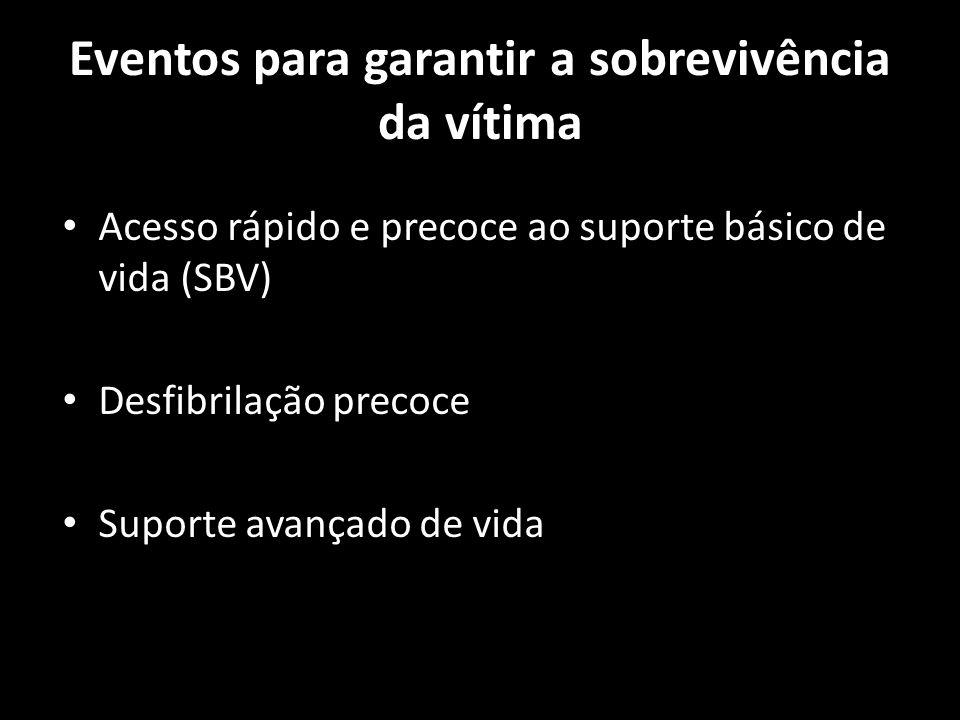 Eventos para garantir a sobrevivência da vítima Acesso rápido e precoce ao suporte básico de vida (SBV) Desfibrilação precoce Suporte avançado de vida