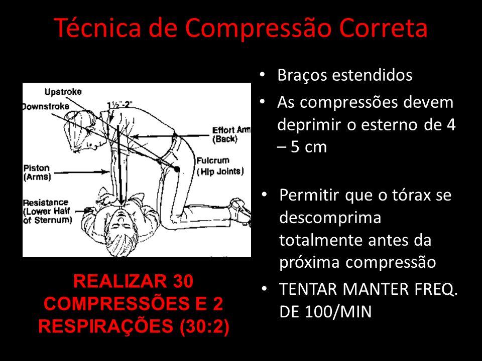 Técnica de Compressão Correta Braços estendidos As compressões devem deprimir o esterno de 4 – 5 cm Permitir que o tórax se descomprima totalmente ant