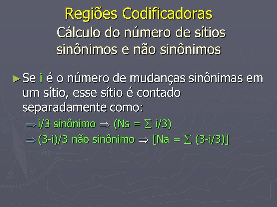 Regiões Codificadoras Cálculo do número de sítios sinônimos e não sinônimos Se i é o número de mudanças sinônimas em um sítio, esse sítio é contado se