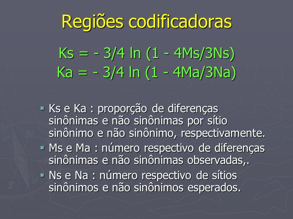 Regiões codificadoras Ks = - 3/4 ln (1 - 4Ms/3Ns) Ka = - 3/4 ln (1 - 4Ma/3Na) Ks e Ka : proporção de diferenças sinônimas e não sinônimas por sítio si