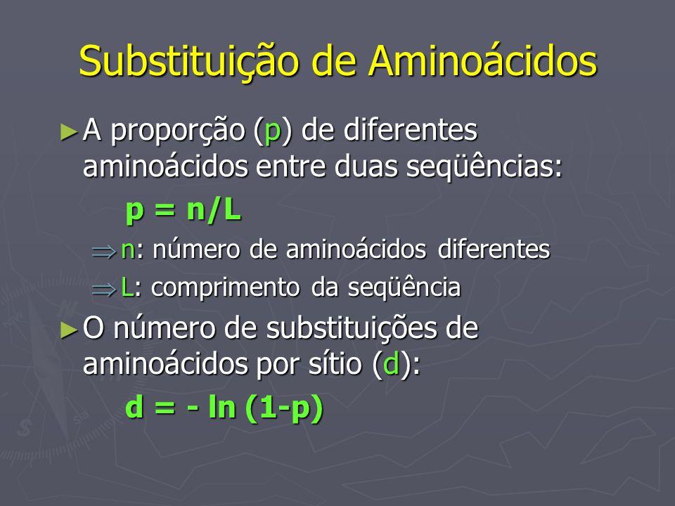 Substituição de Aminoácidos A proporção (p) de diferentes aminoácidos entre duas seqüências: A proporção (p) de diferentes aminoácidos entre duas seqü