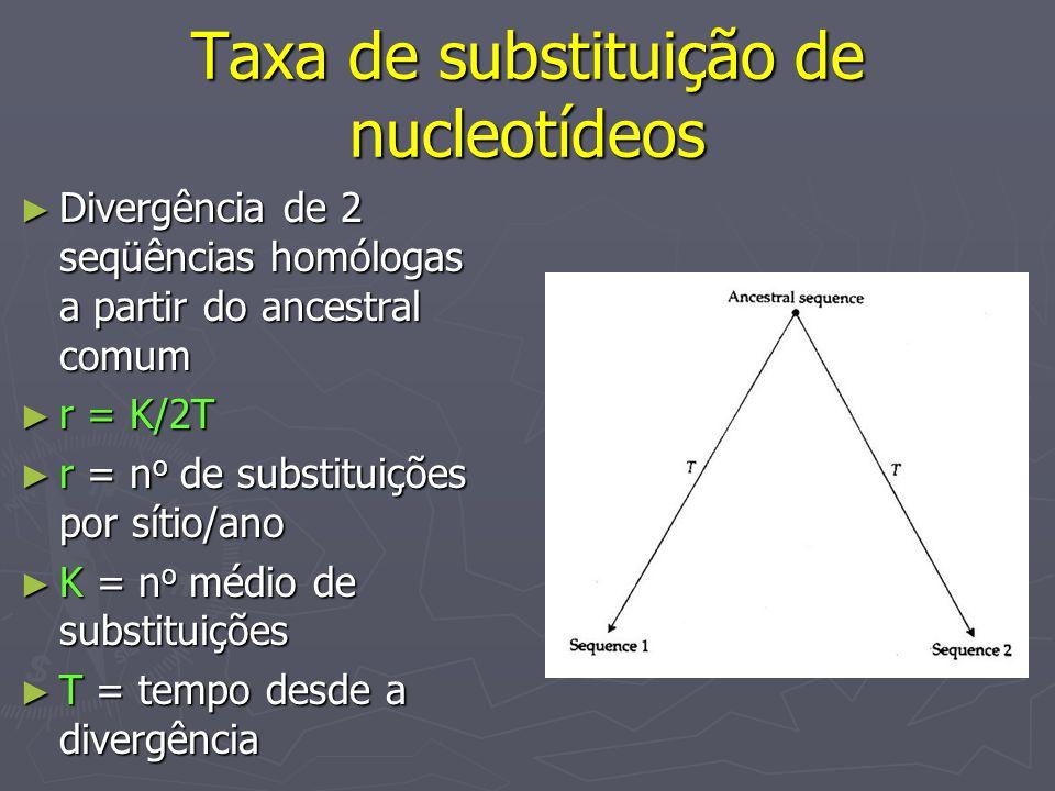 Taxa de substituição de nucleotídeos Divergência de 2 seqüências homólogas a partir do ancestral comum Divergência de 2 seqüências homólogas a partir