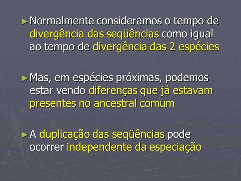 Normalmente consideramos o tempo de divergência das seqüências como igual ao tempo de divergência das 2 espécies Normalmente consideramos o tempo de d