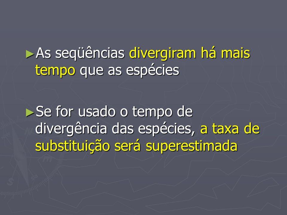 As seqüências divergiram há mais tempo que as espécies As seqüências divergiram há mais tempo que as espécies Se for usado o tempo de divergência das